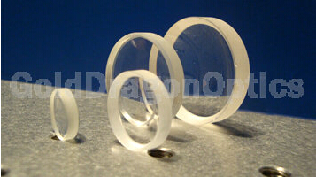 BK7    Negative    Meniscus Spherical   Lenses